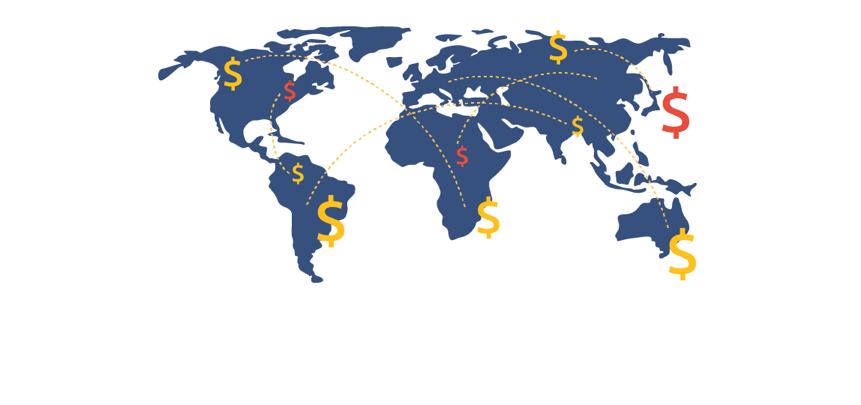 Remittance – Al Razouki International Exchange